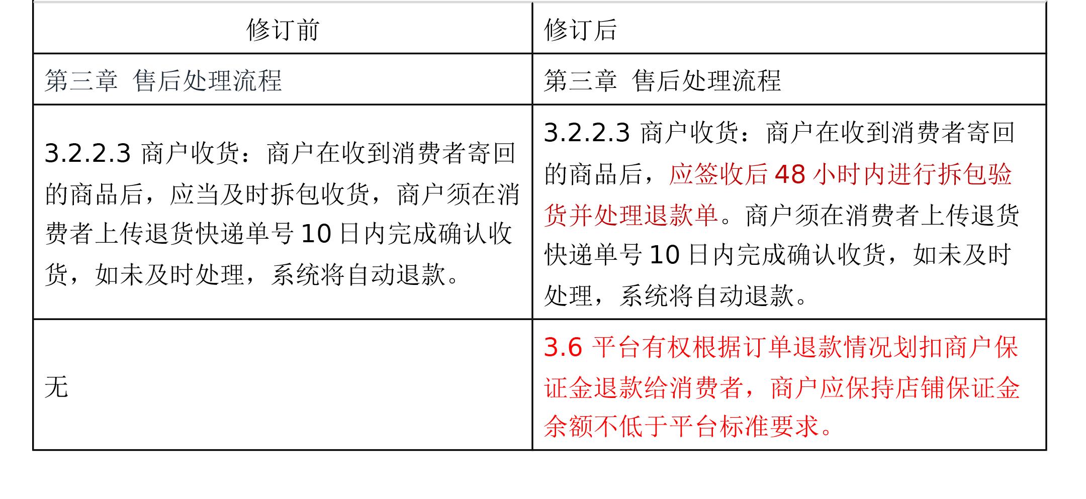 售后规则调整-2020_01_26.png