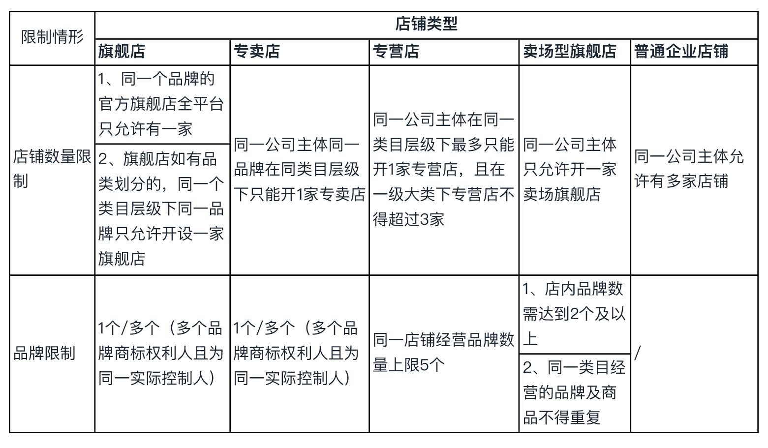招商1.png