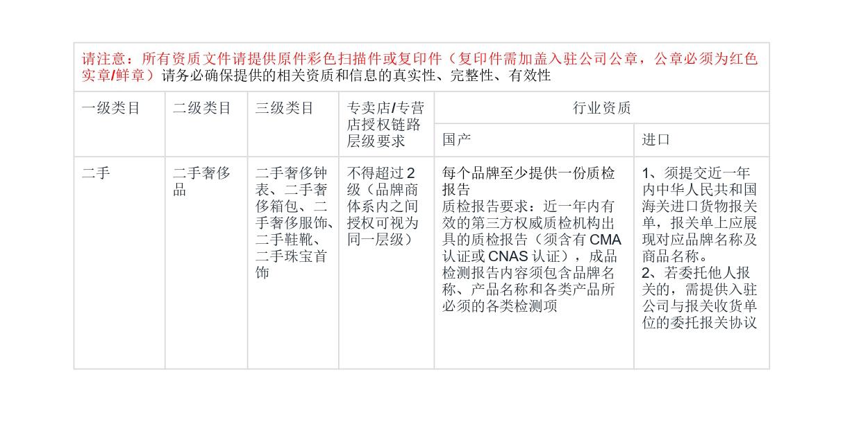 二手类目 行业资质要求_page-0001.jpg改.jpg